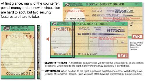 counterfeit money order identification